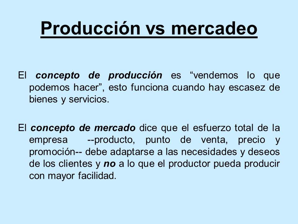 Producción vs mercadeo