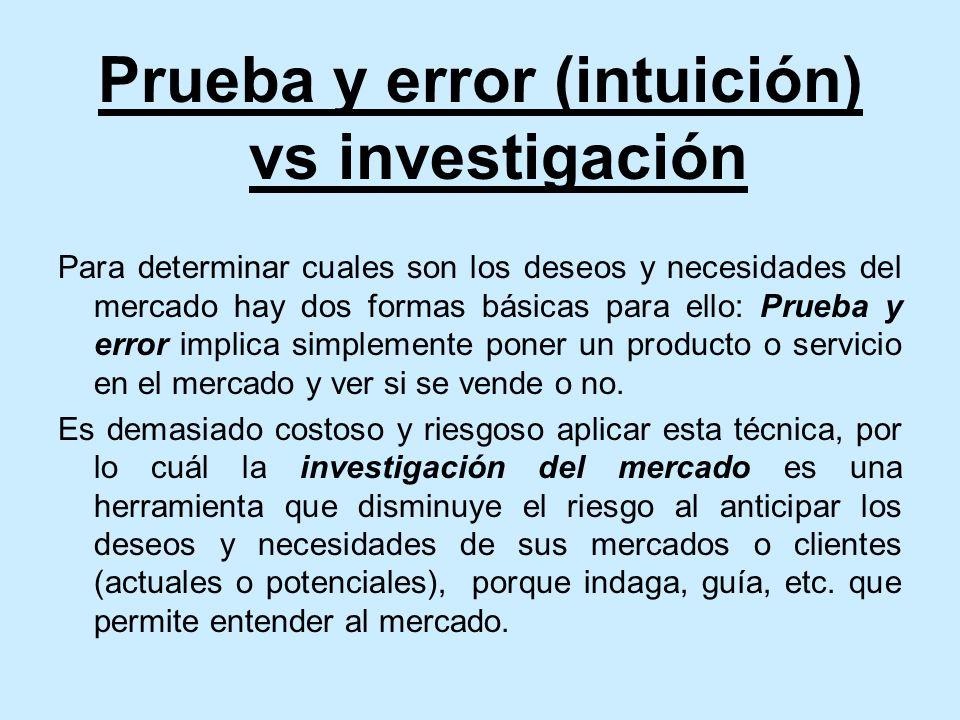 Prueba y error (intuición) vs investigación