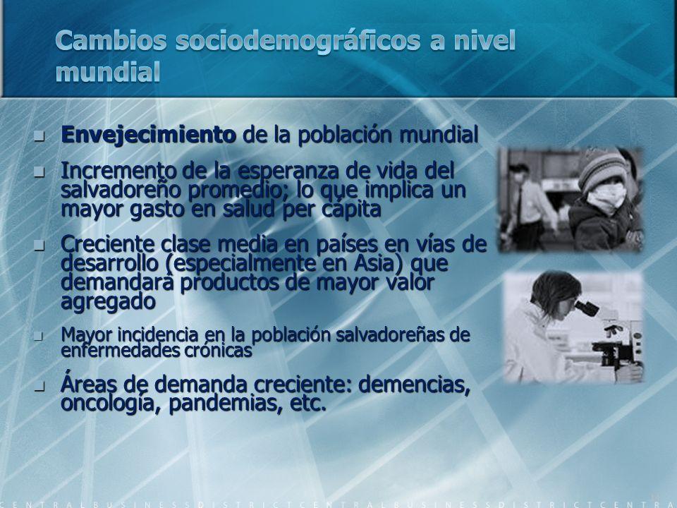 Cambios sociodemográficos a nivel mundial