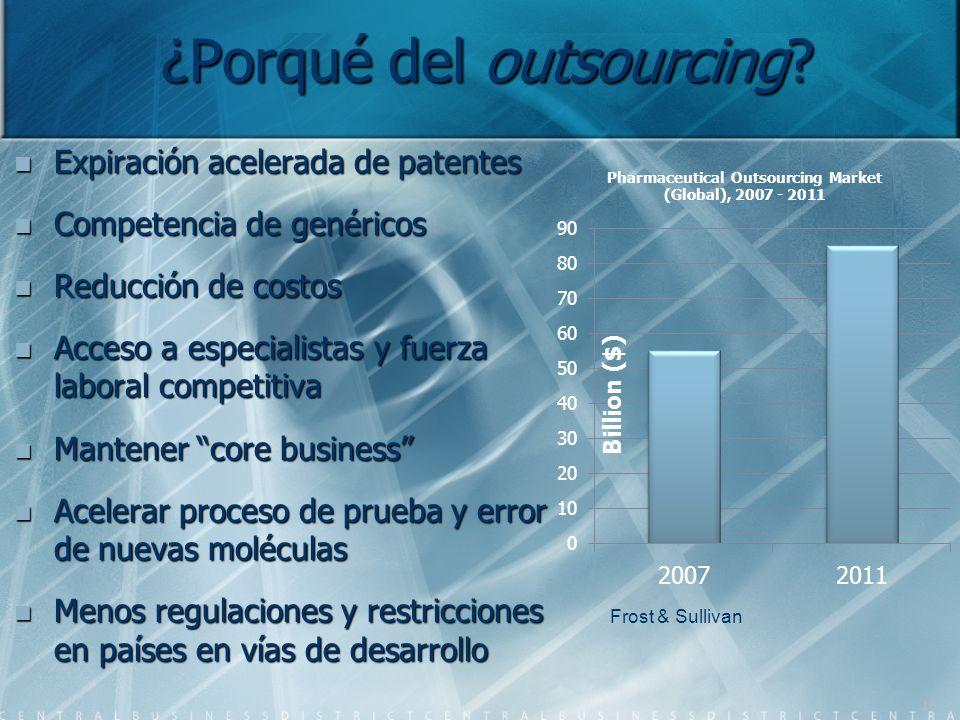 ¿Porqué del outsourcing