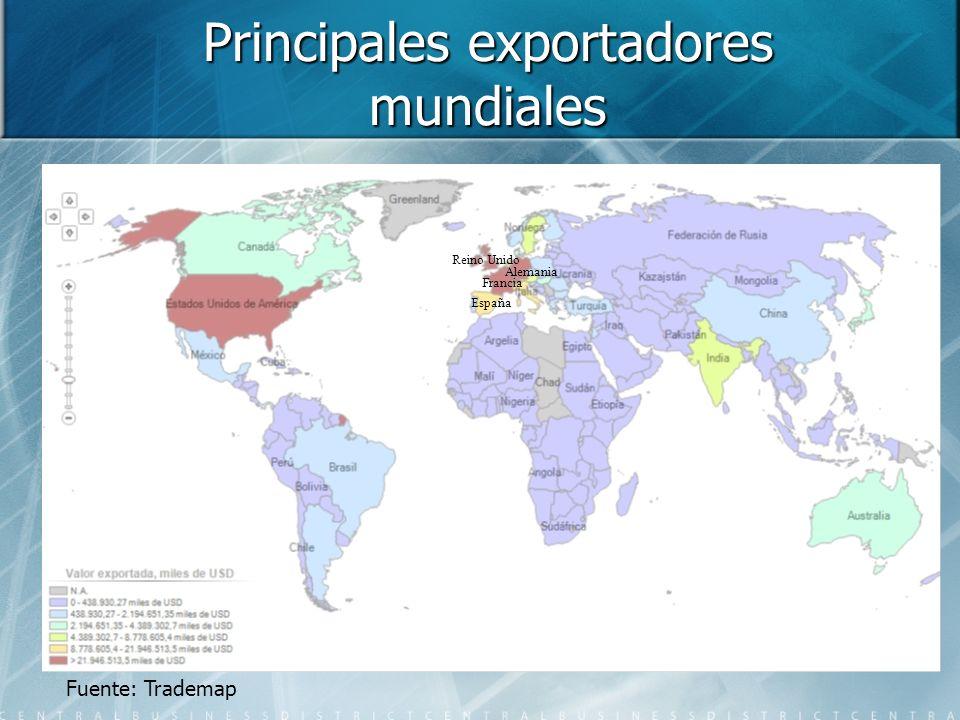 Principales exportadores mundiales