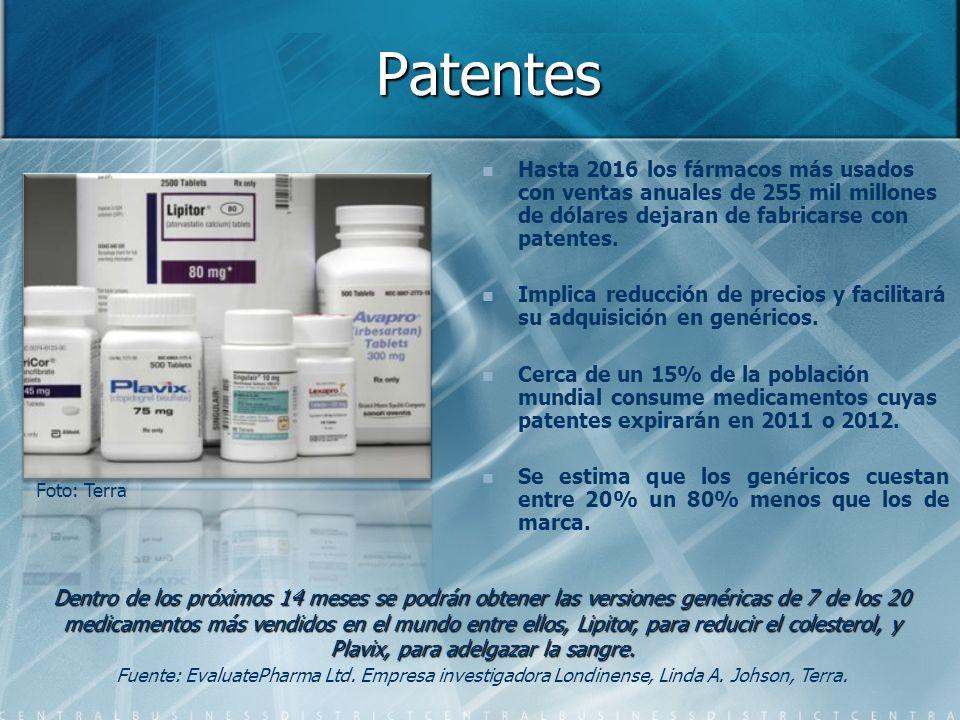 Patentes Hasta 2016 los fármacos más usados con ventas anuales de 255 mil millones de dólares dejaran de fabricarse con patentes.