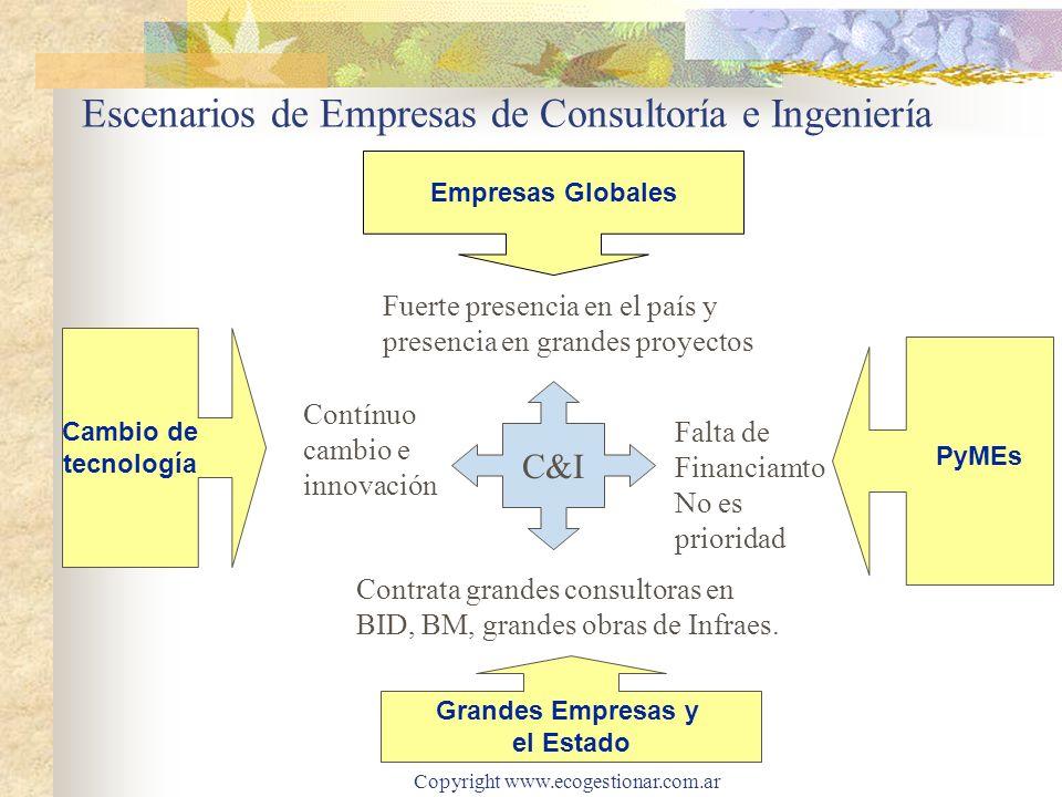 Escenarios de Empresas de Consultoría e Ingeniería
