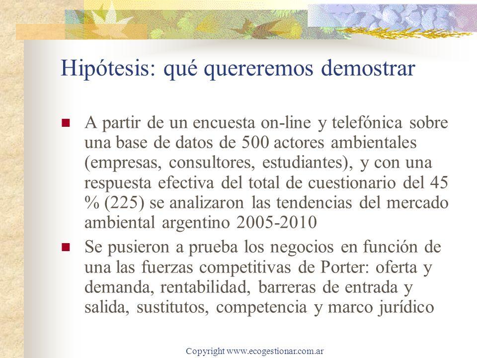 Hipótesis: qué quereremos demostrar