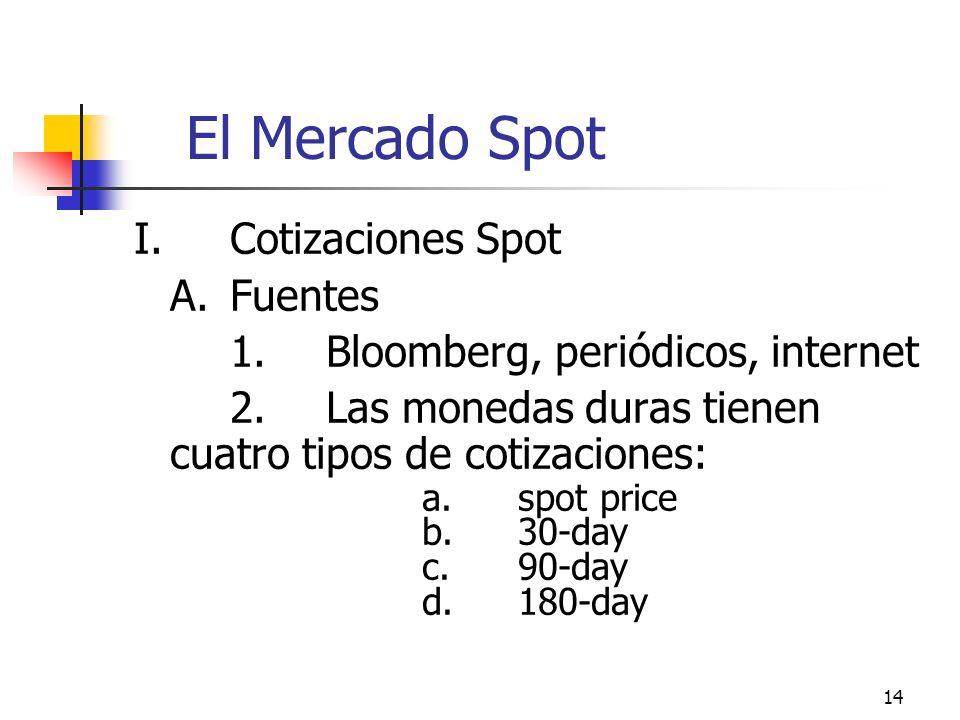 El Mercado Spot I. Cotizaciones Spot A. Fuentes