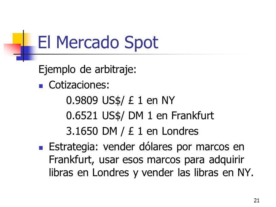 El Mercado Spot Ejemplo de arbitraje: Cotizaciones: