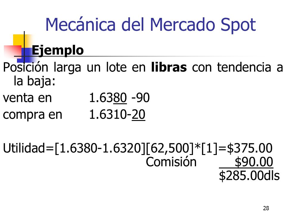 Mecánica del Mercado Spot