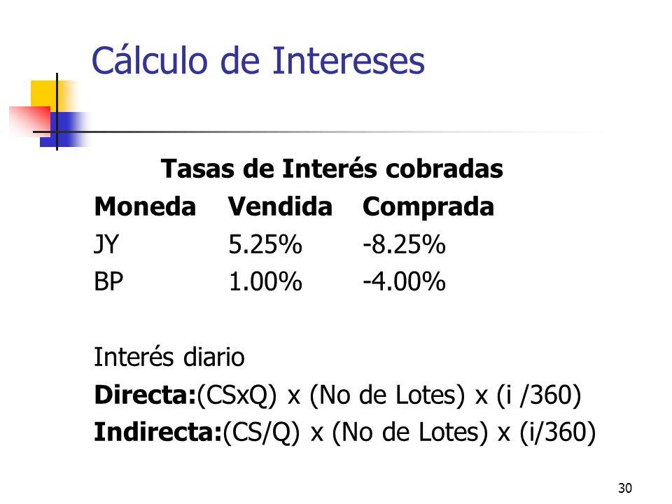 Cálculo de Intereses Tasas de Interés cobradas Moneda Vendida Comprada