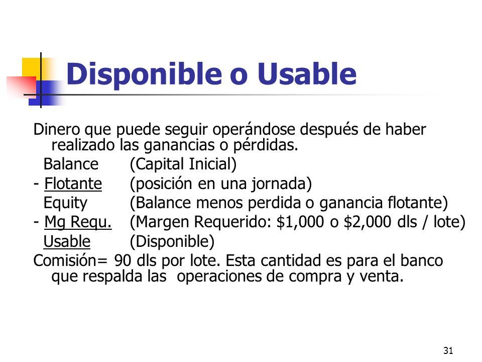 Disponible o Usable Dinero que puede seguir operándose después de haber realizado las ganancias o pérdidas.
