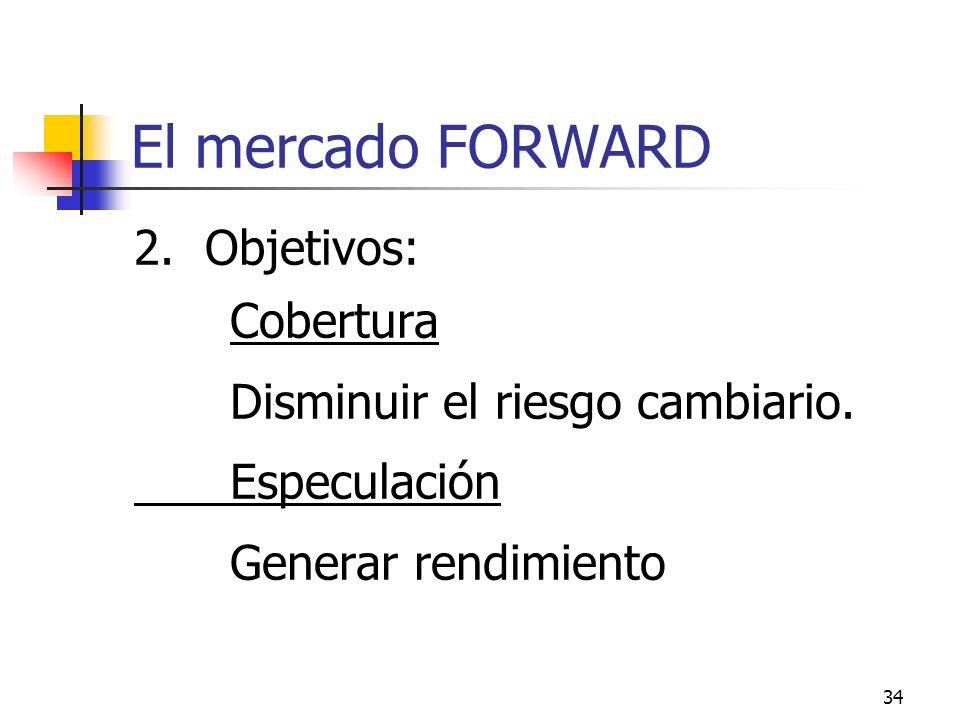 El mercado FORWARD 2. Objetivos: Cobertura