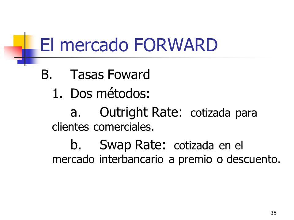 El mercado FORWARD B. Tasas Foward 1. Dos métodos:
