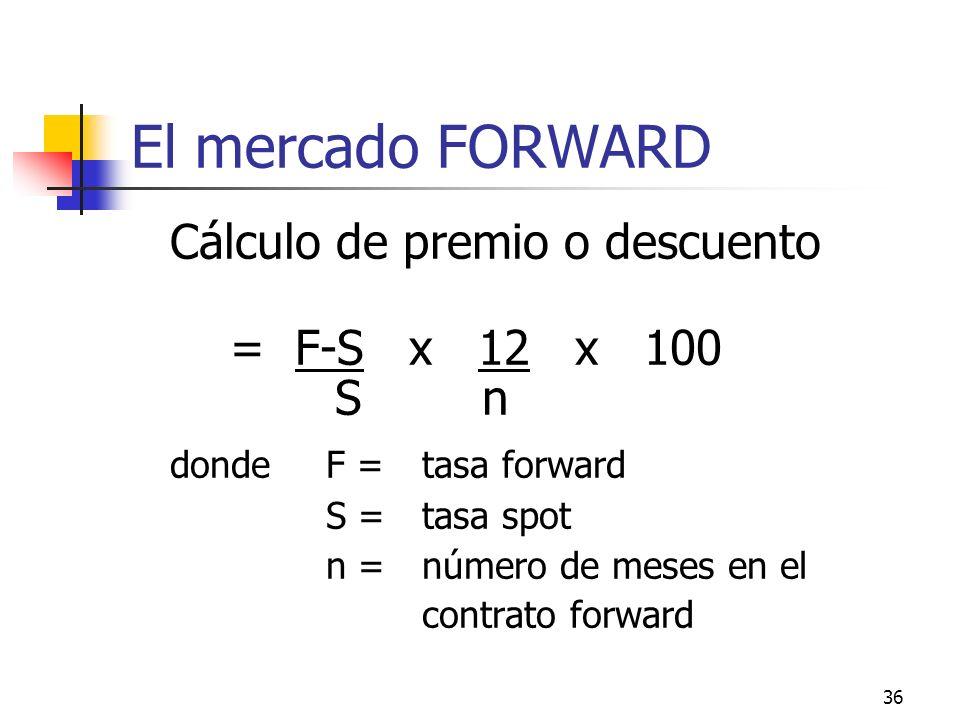 El mercado FORWARD Cálculo de premio o descuento = F-S x 12 x 100 S n
