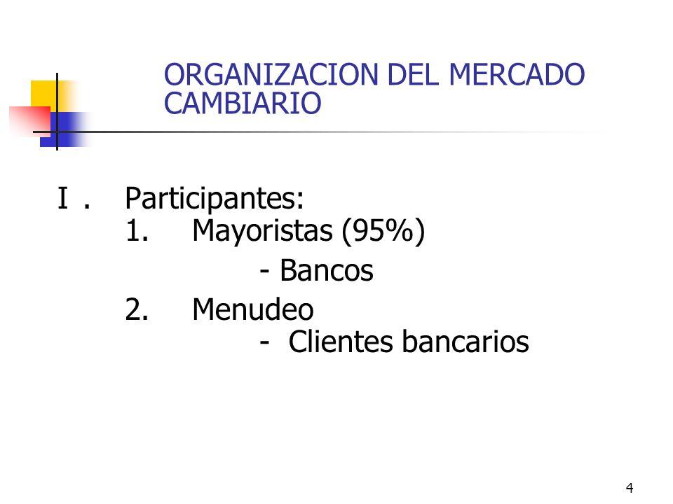 ORGANIZACION DEL MERCADO CAMBIARIO