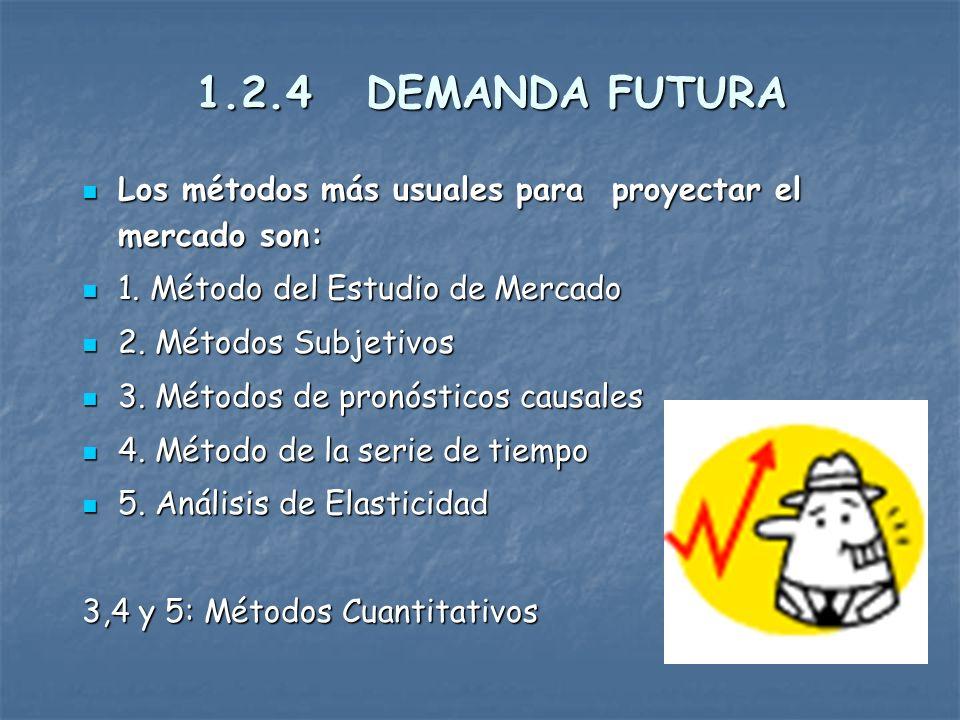 1.2.4 DEMANDA FUTURA Los métodos más usuales para proyectar el mercado son: 1. Método del Estudio de Mercado.