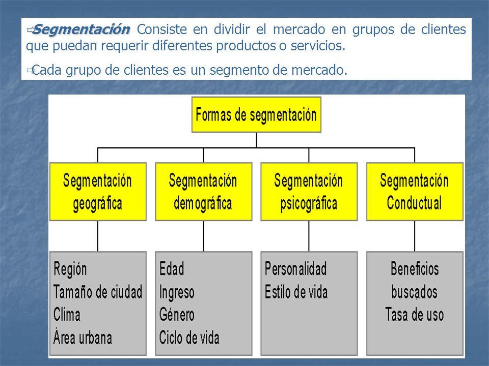 Segmentación: Consiste en dividir el mercado en grupos de clientes que puedan requerir diferentes productos o servicios.