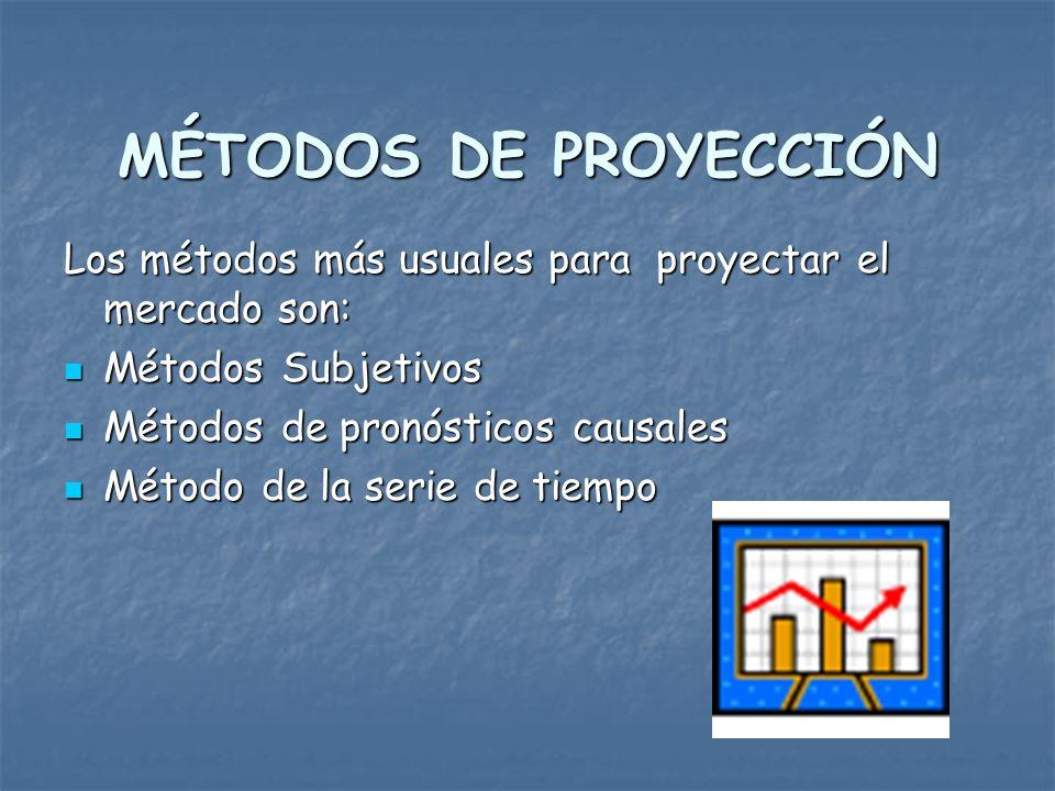 MÉTODOS DE PROYECCIÓN Los métodos más usuales para proyectar el mercado son: Métodos Subjetivos. Métodos de pronósticos causales.