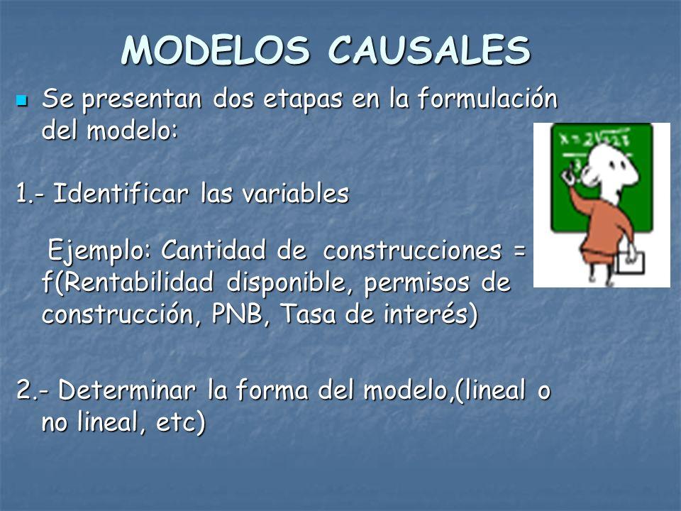 MODELOS CAUSALES Se presentan dos etapas en la formulación del modelo: