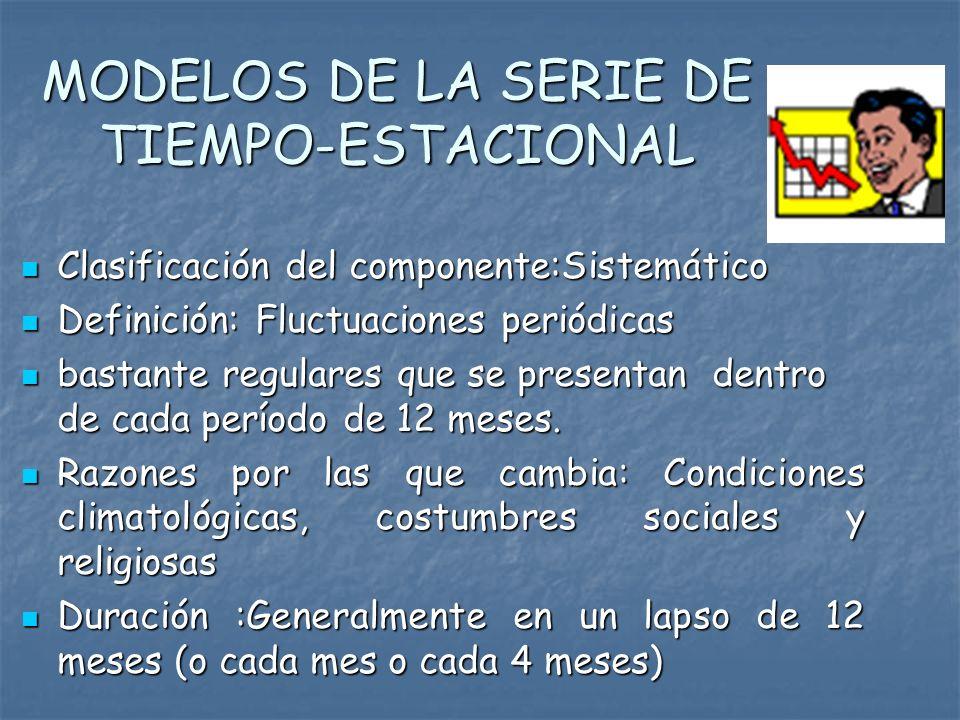 MODELOS DE LA SERIE DE TIEMPO-ESTACIONAL