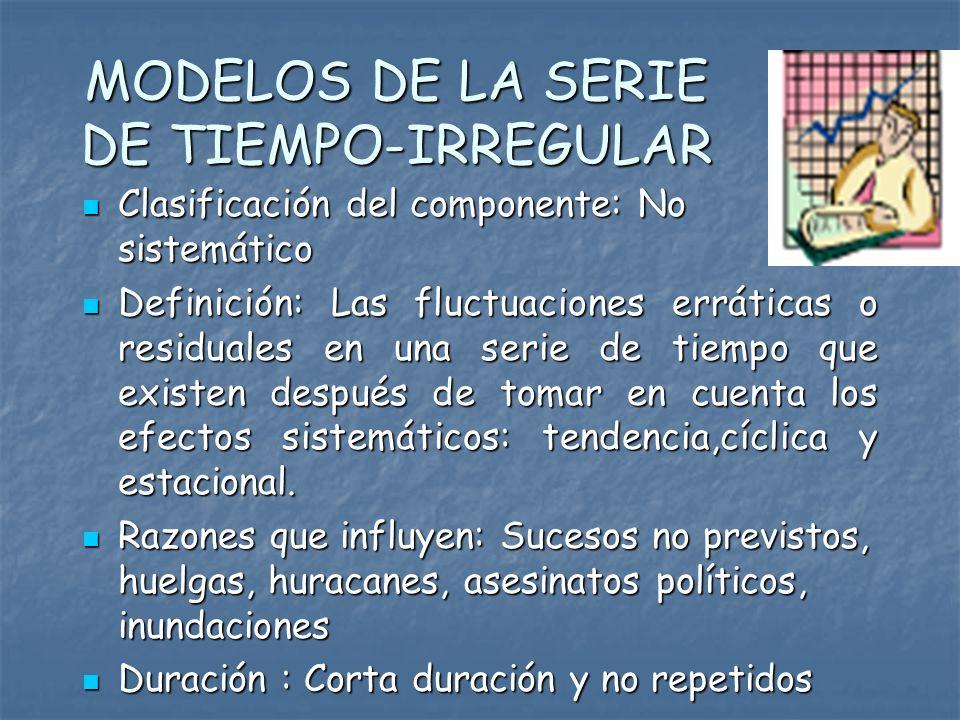 MODELOS DE LA SERIE DE TIEMPO-IRREGULAR