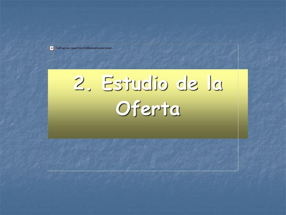 2. Estudio de la Oferta