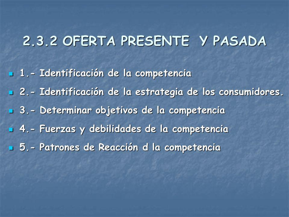 2.3.2 OFERTA PRESENTE Y PASADA