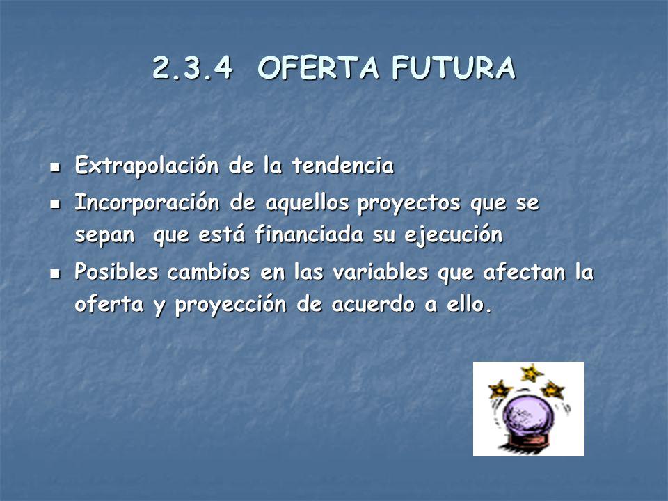 2.3.4 OFERTA FUTURA Extrapolación de la tendencia