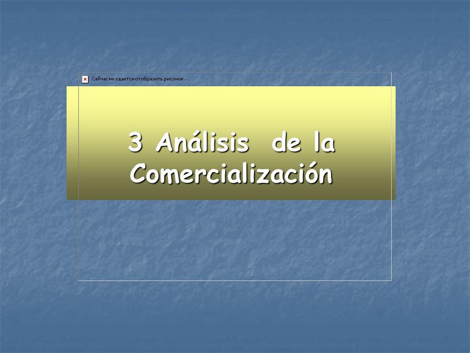 3 Análisis de la Comercialización