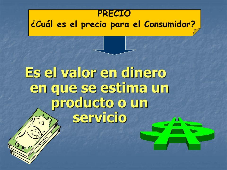 PRECIO PRECIO. ¿Cuál es el precio para el Consumidor.