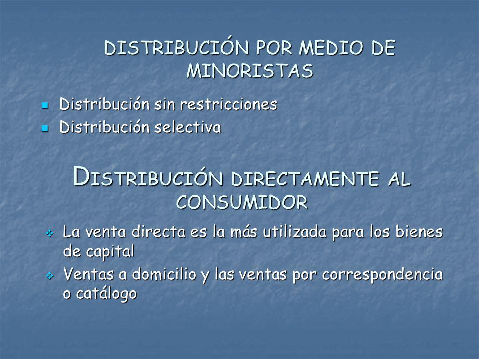 DISTRIBUCIÓN POR MEDIO DE MINORISTAS