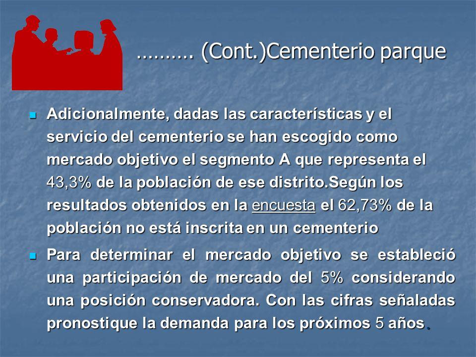 ………. (Cont.)Cementerio parque