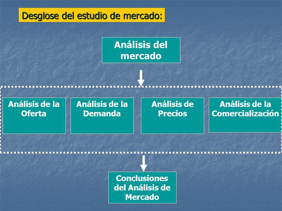 Análisis de la Comercialización Conclusiones del Análisis de Mercado