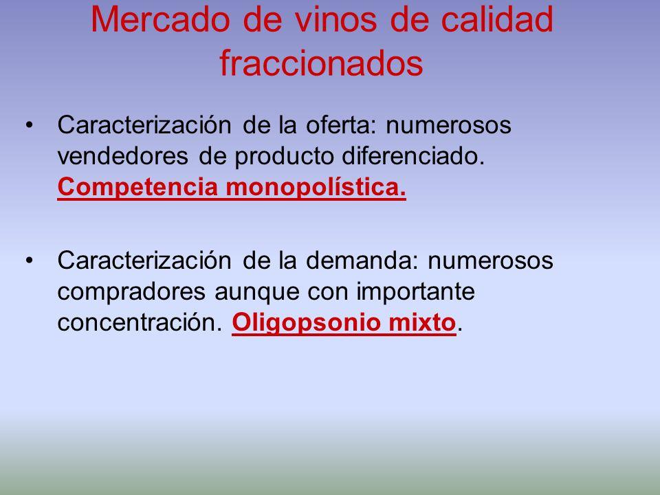 Mercado de vinos de calidad fraccionados