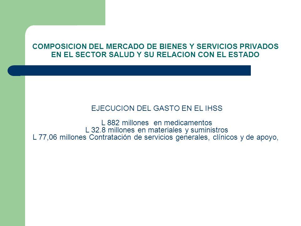 EJECUCION DEL GASTO EN EL IHSS L 882 millones en medicamentos