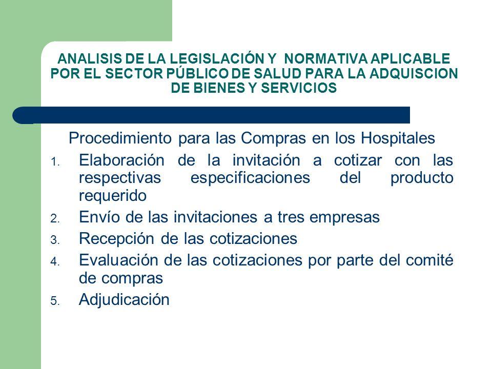 Procedimiento para las Compras en los Hospitales