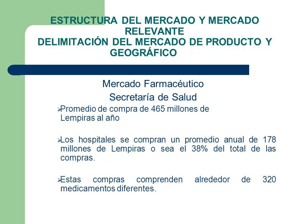 ESTRUCTURA DEL MERCADO Y MERCADO RELEVANTE DELIMITACIÓN DEL MERCADO DE PRODUCTO Y GEOGRÁFICO