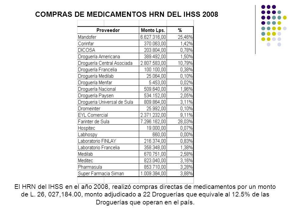 COMPRAS DE MEDICAMENTOS HRN DEL IHSS 2008