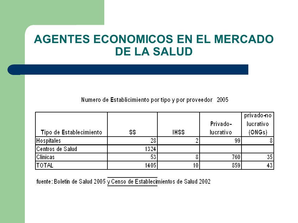 AGENTES ECONOMICOS EN EL MERCADO DE LA SALUD
