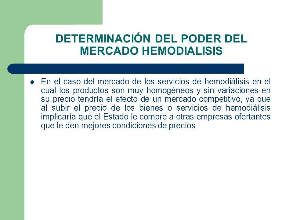 DETERMINACIÓN DEL PODER DEL MERCADO HEMODIALISIS
