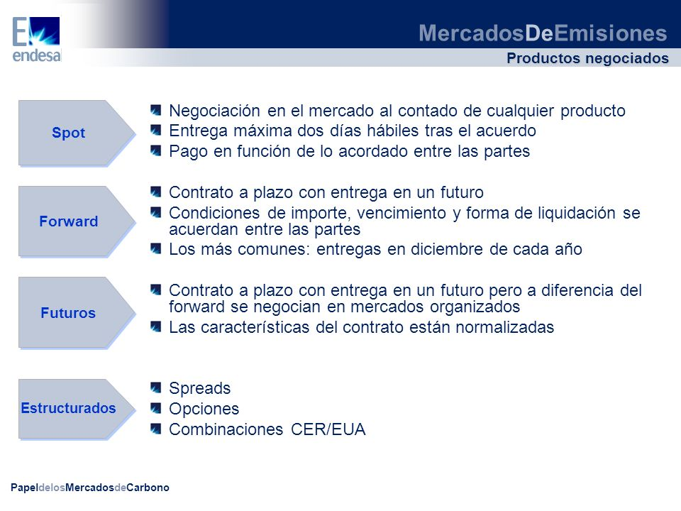 MercadosDeEmisiones Productos negociados. Spot. Negociación en el mercado al contado de cualquier producto.