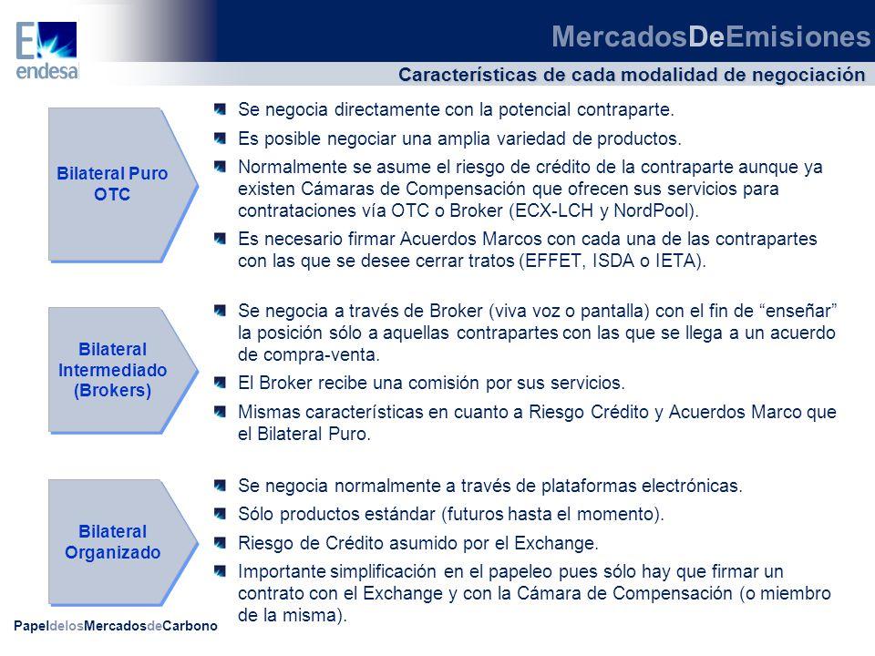 Características de cada modalidad de negociación