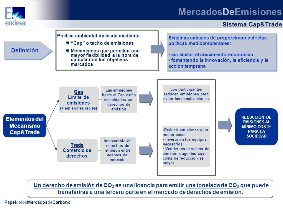 MercadosDeEmisiones Sistema Cap&Trade Definición