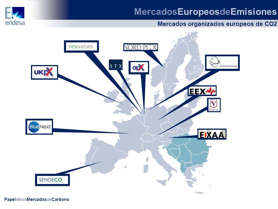 Mercados organizados europeos de CO2