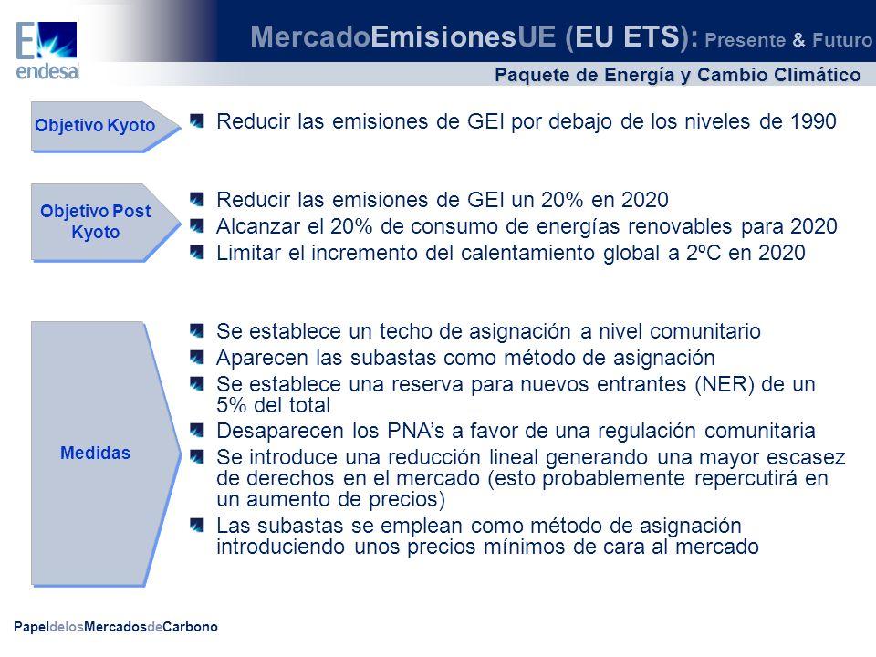 Paquete de Energía y Cambio Climático