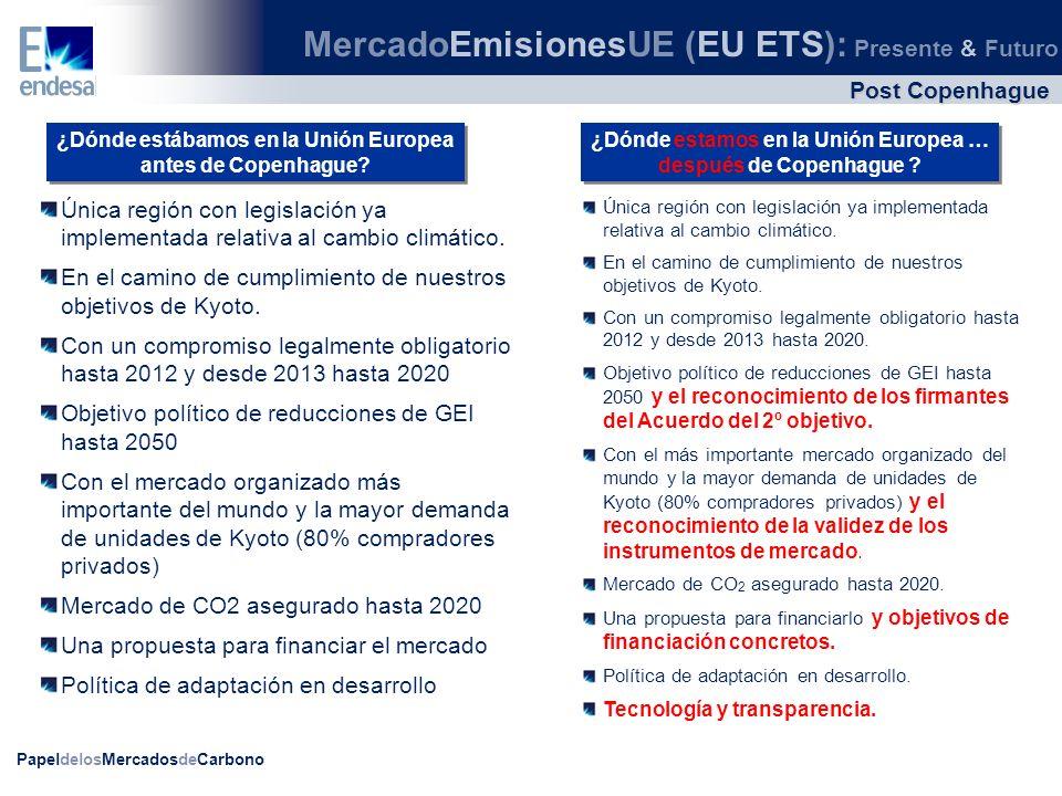 MercadoEmisionesUE (EU ETS): Presente & Futuro
