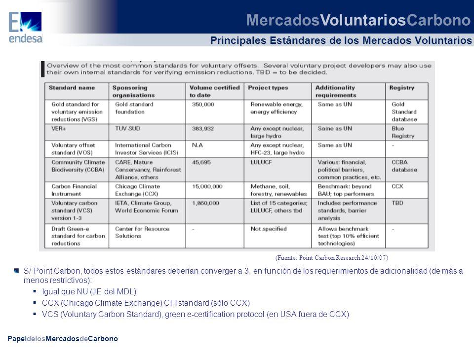 Principales Estándares de los Mercados Voluntarios
