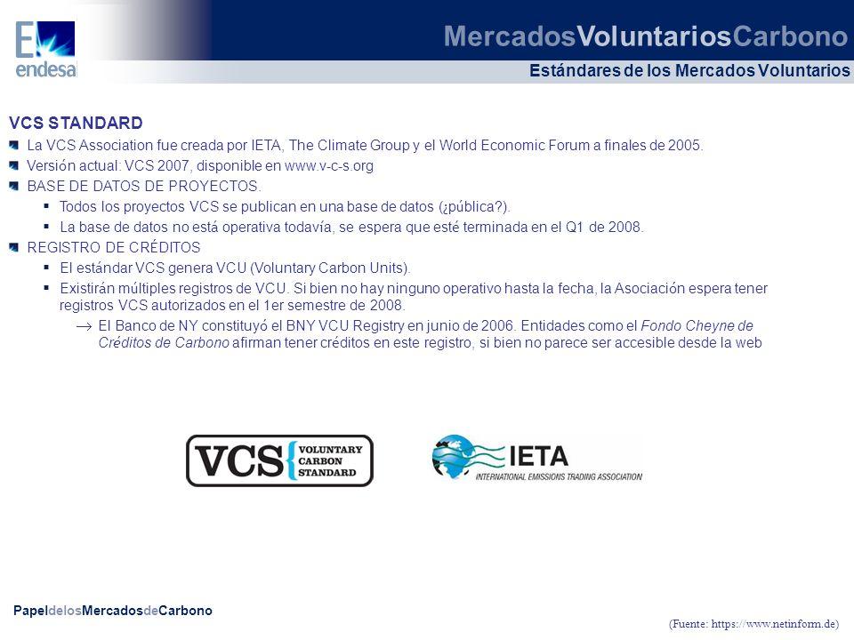 Estándares de los Mercados Voluntarios