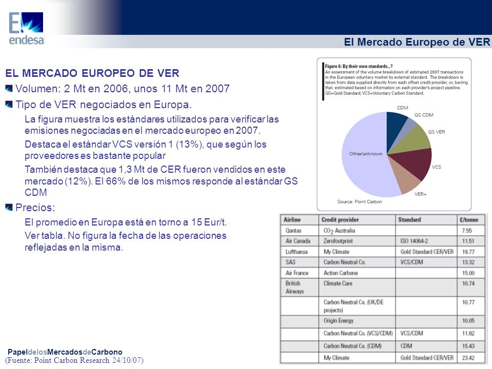 El Mercado Europeo de VER