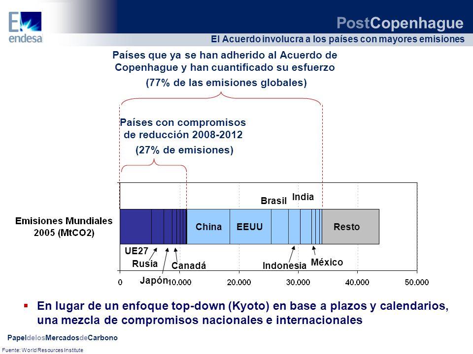 El Acuerdo involucra a los países con mayores emisiones