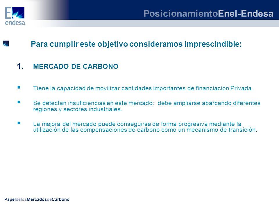 PosicionamientoEnel-Endesa