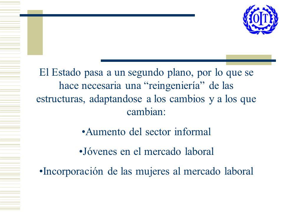 Aumento del sector informal Jóvenes en el mercado laboral